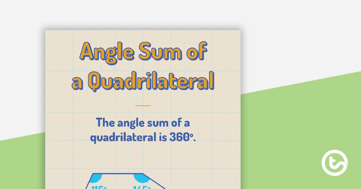 Angle Sum of a Quadrilateral Poster