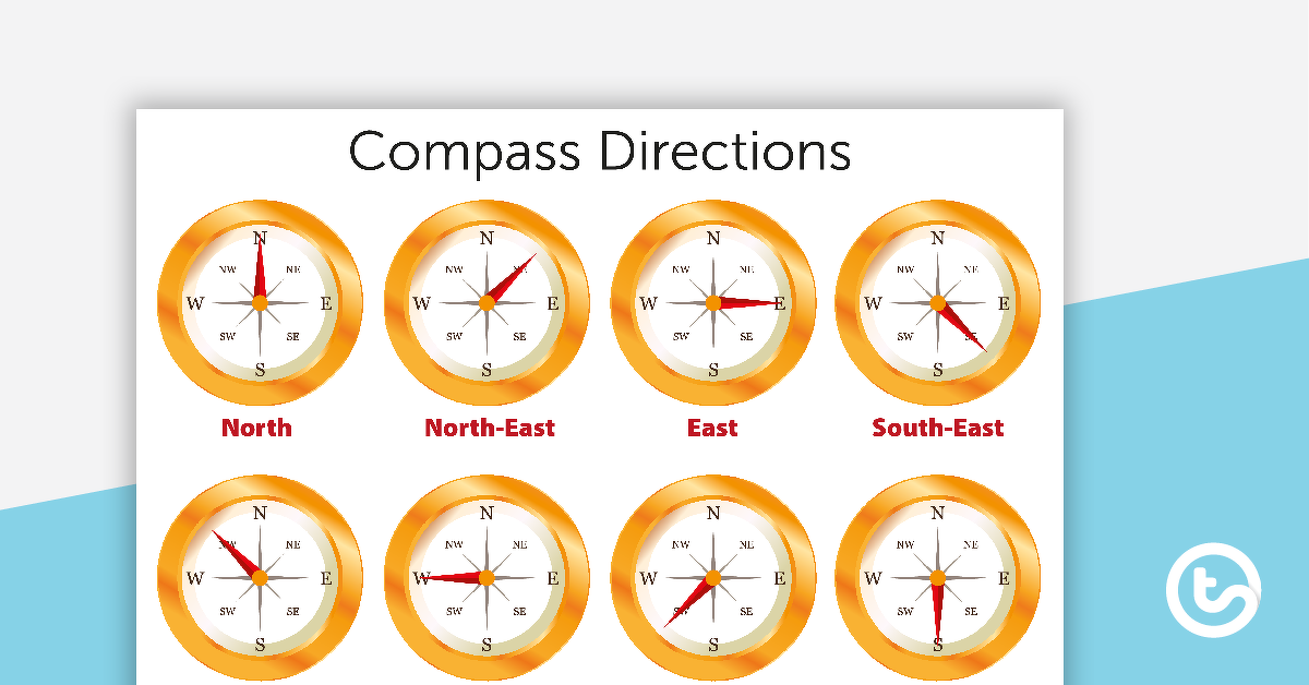 Compass Directions Poster