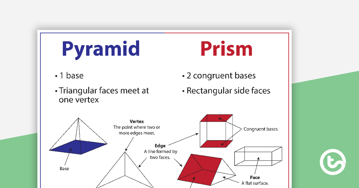 Pyramid and Prism Poster