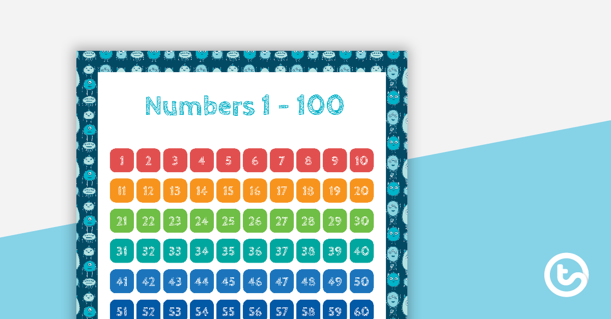 Monster Pattern - Numbers 1 to 100 Chart