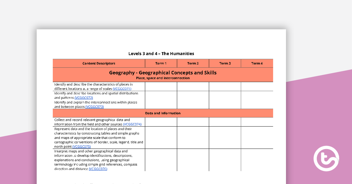 The Humanities Term Tracker (Victorian Curriculum) - Level ...