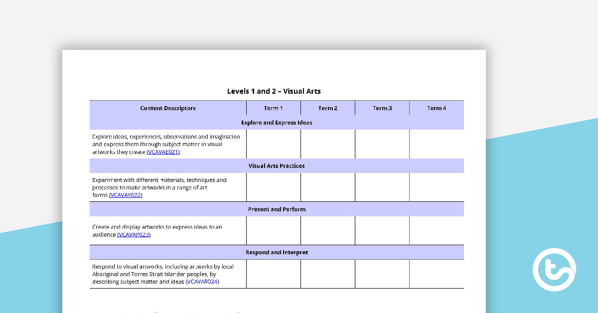 The Arts Term Tracker (Victorian Curriculum) - Levels 1 ...