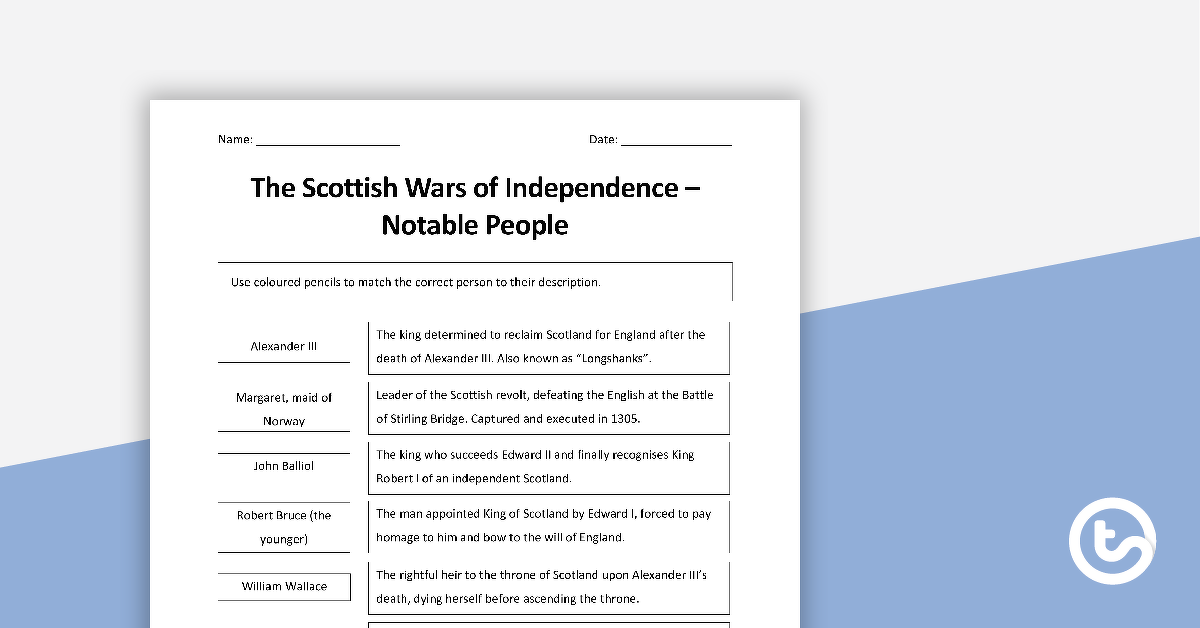 Scottish Wars of Independence Notable People