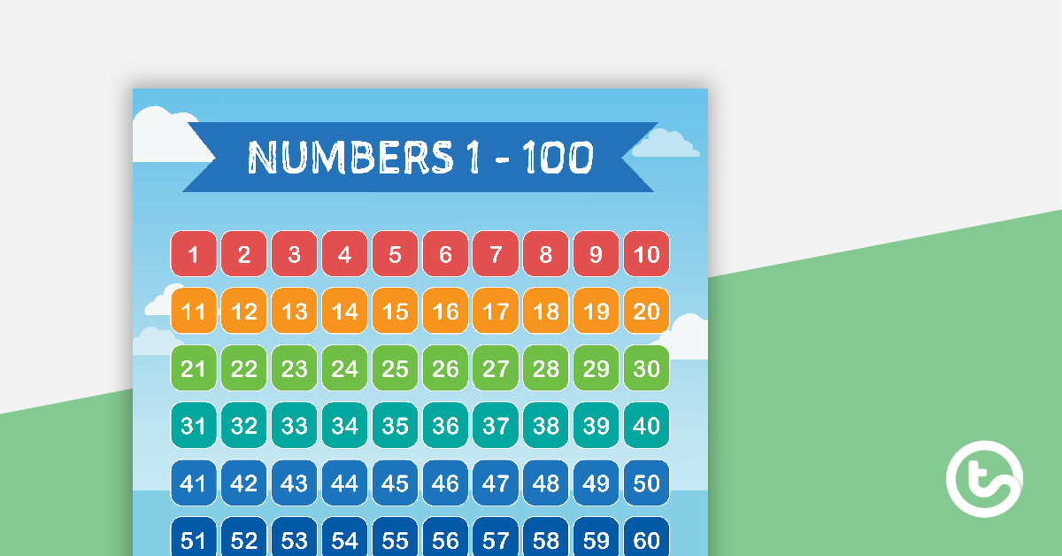 Beach - Numbers 1 to 100 Chart